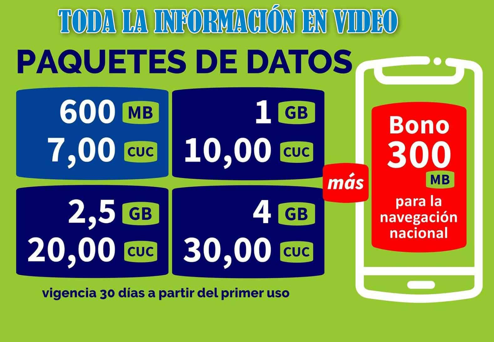 datos moviles 2018 video
