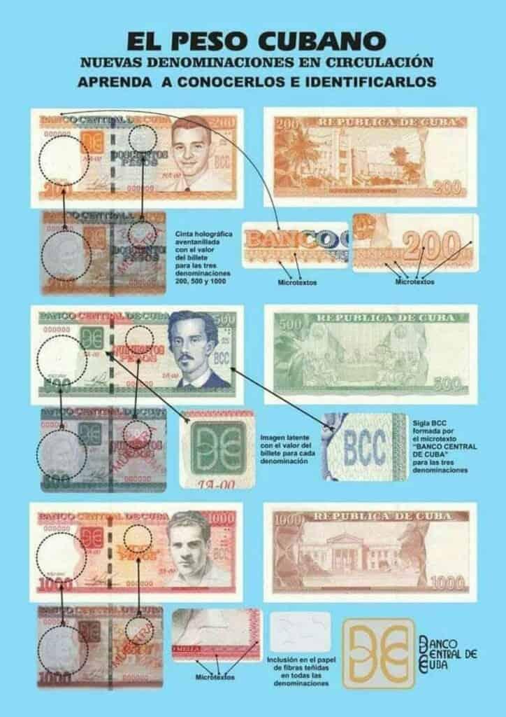 identificar billetes CUP Falsos