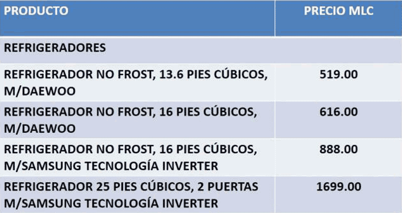 precios refrigeradores mlc