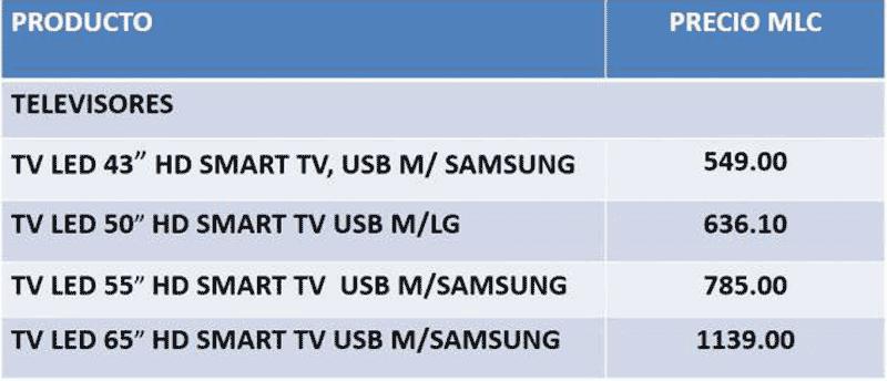 precios televisores grandes