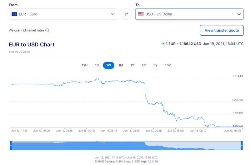 tipo de cambio dolar a euro mundial