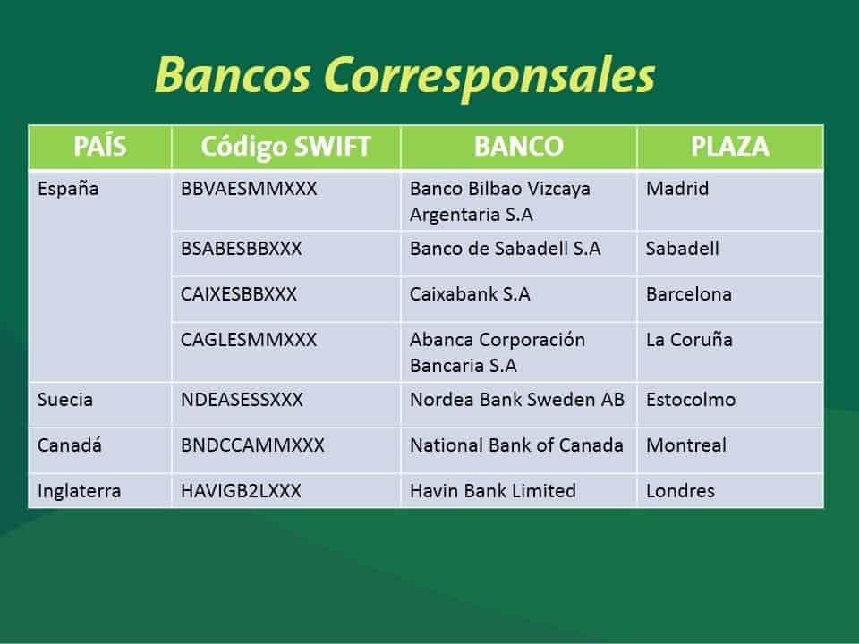 transferencias bancarias a banco metropolitano